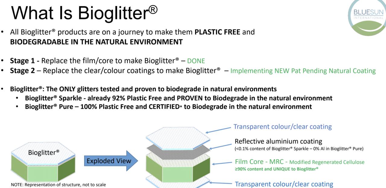 Blue Sun What is bioglitter